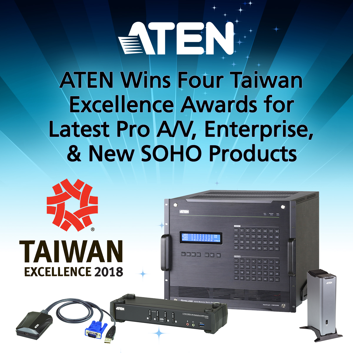 ATEN Wins Four Taiwan Excellence Awards