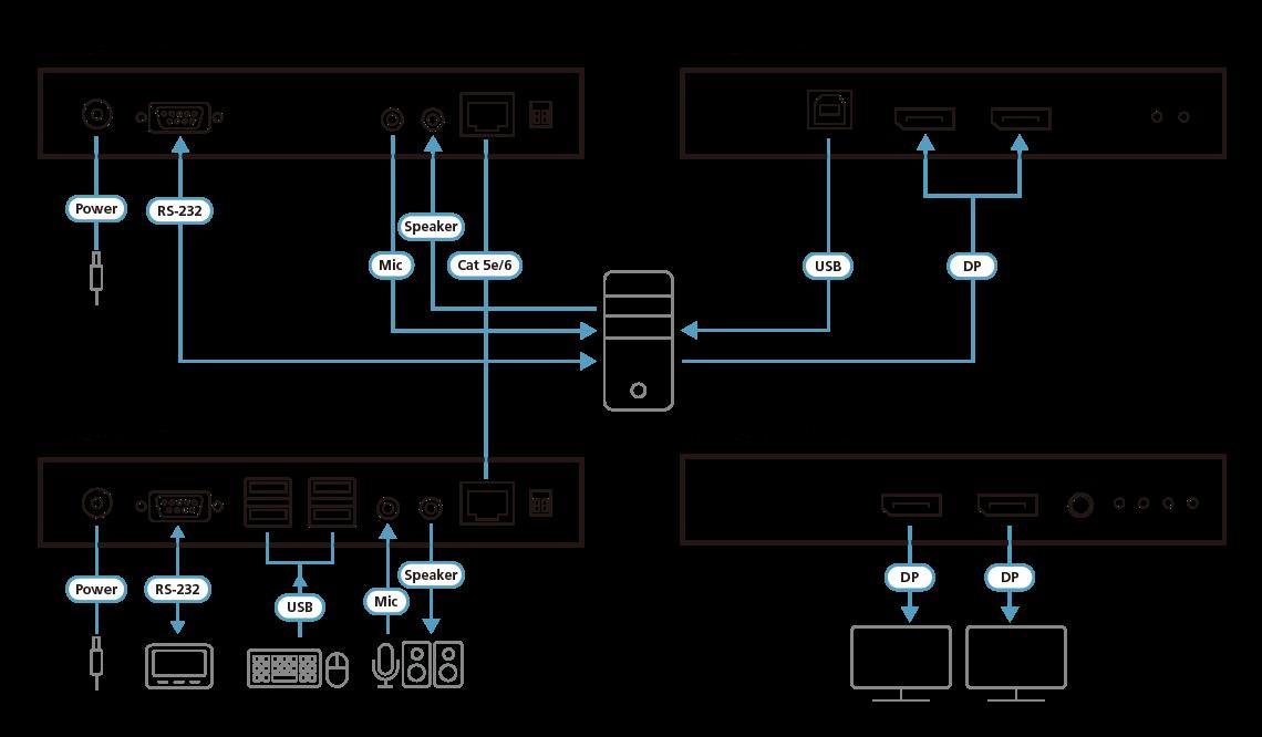 CE924 Diagram