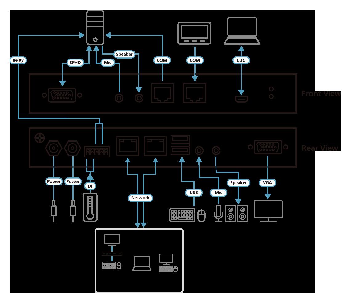 CN9000 Diagram