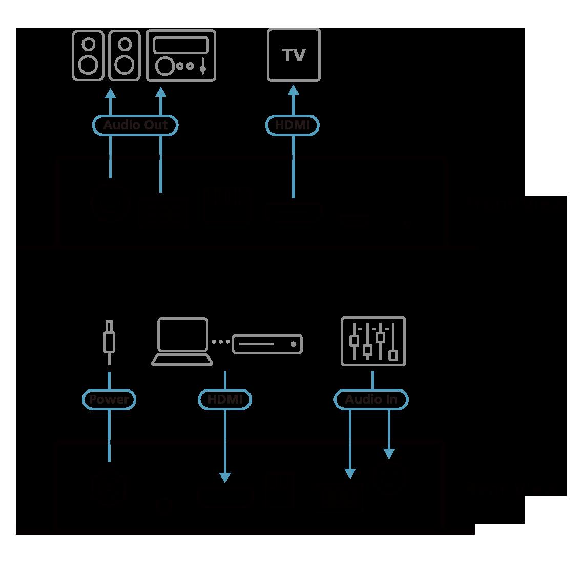 VC882 Diagram