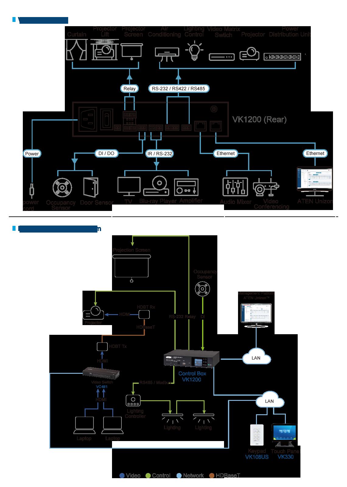 VK1200 Diagram