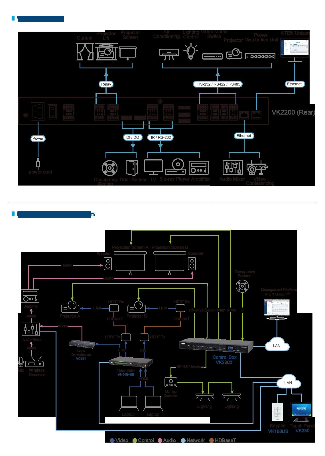 VK2200 Diagram