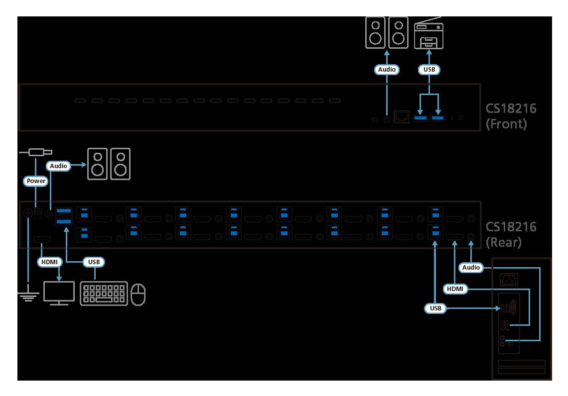 CS18216 Diagram