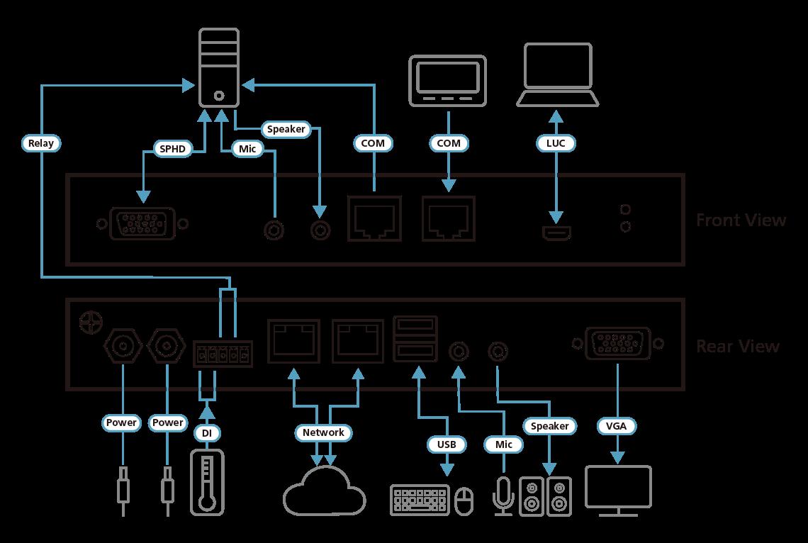 RCMVGA101 Diagram