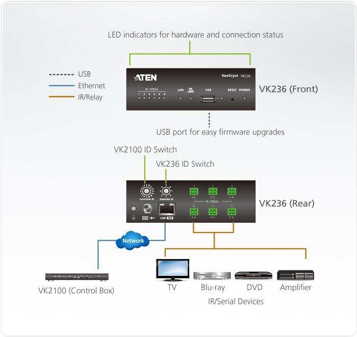 VK236 Diagram