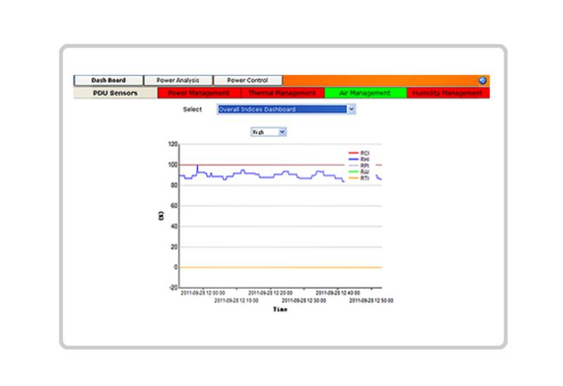 eco PDU対応エネルギー管理ソフトウェア-3
