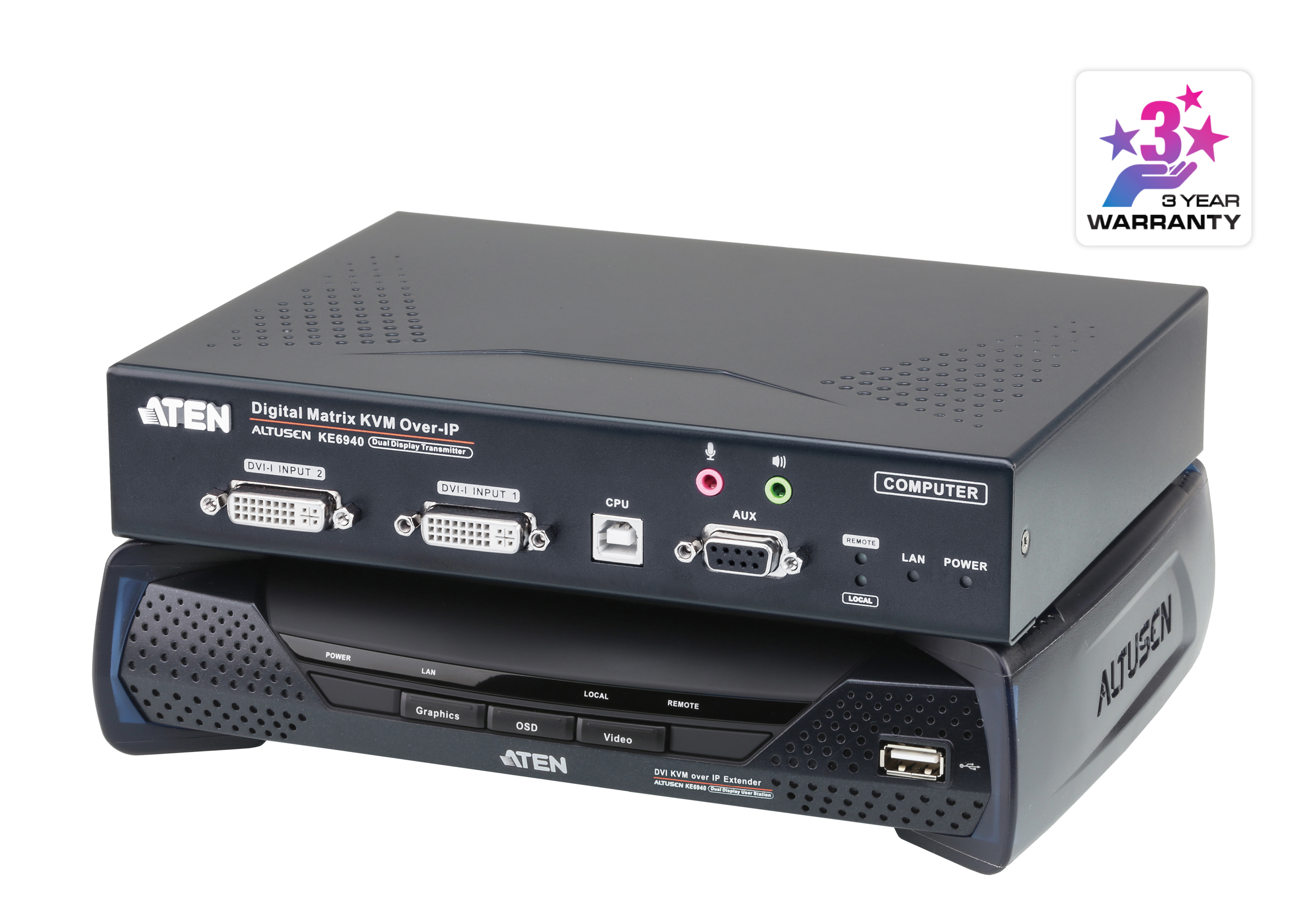 USB DVI-I Dual Display KVM Over IP Extender-1