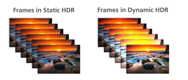 Static and Dynamic HDR