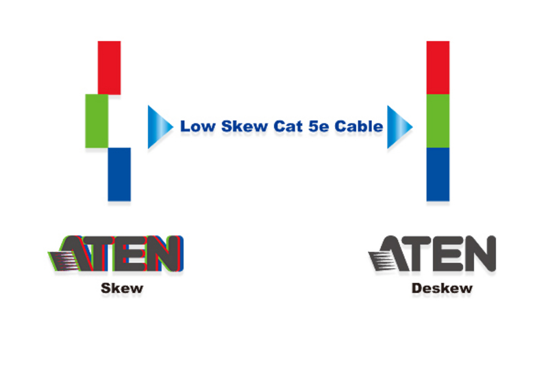 305M Lage Skew Cat 5e Kabel-2