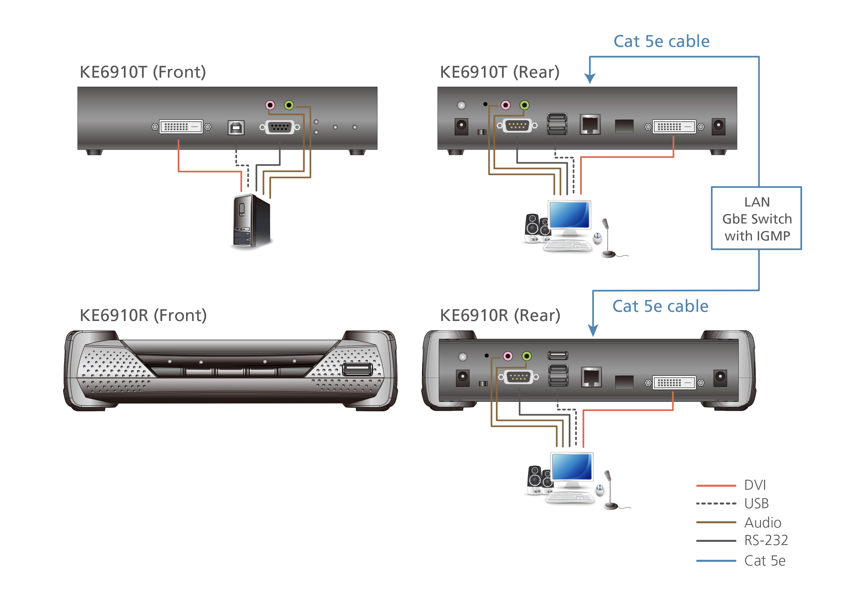 2K DVI-D Dual Link KVM over IP 訊號延長器 (接收裝置)-4