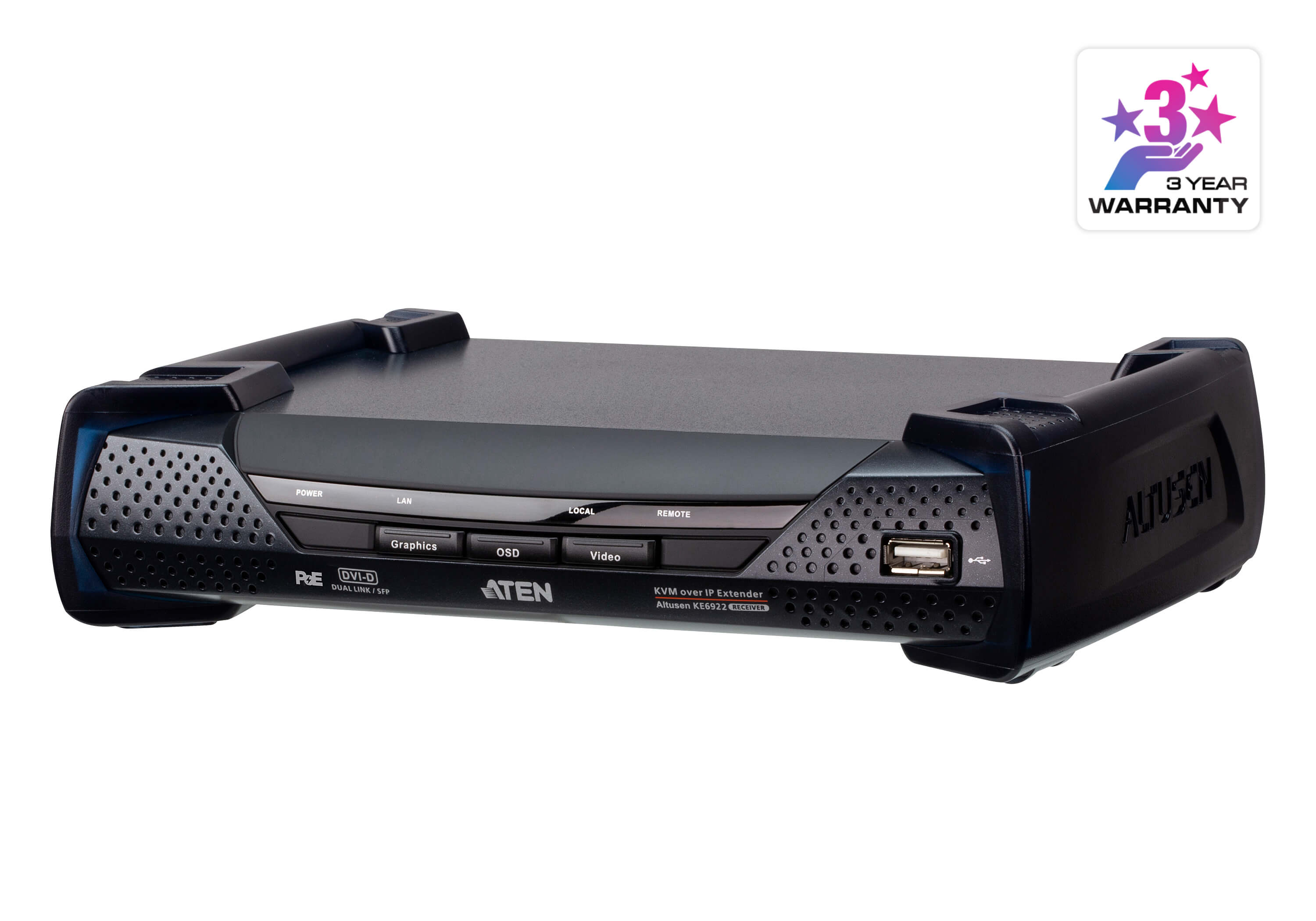2K DVI-D Dual-Link KVM over IP Receiver with Dual SFP & PoE-1