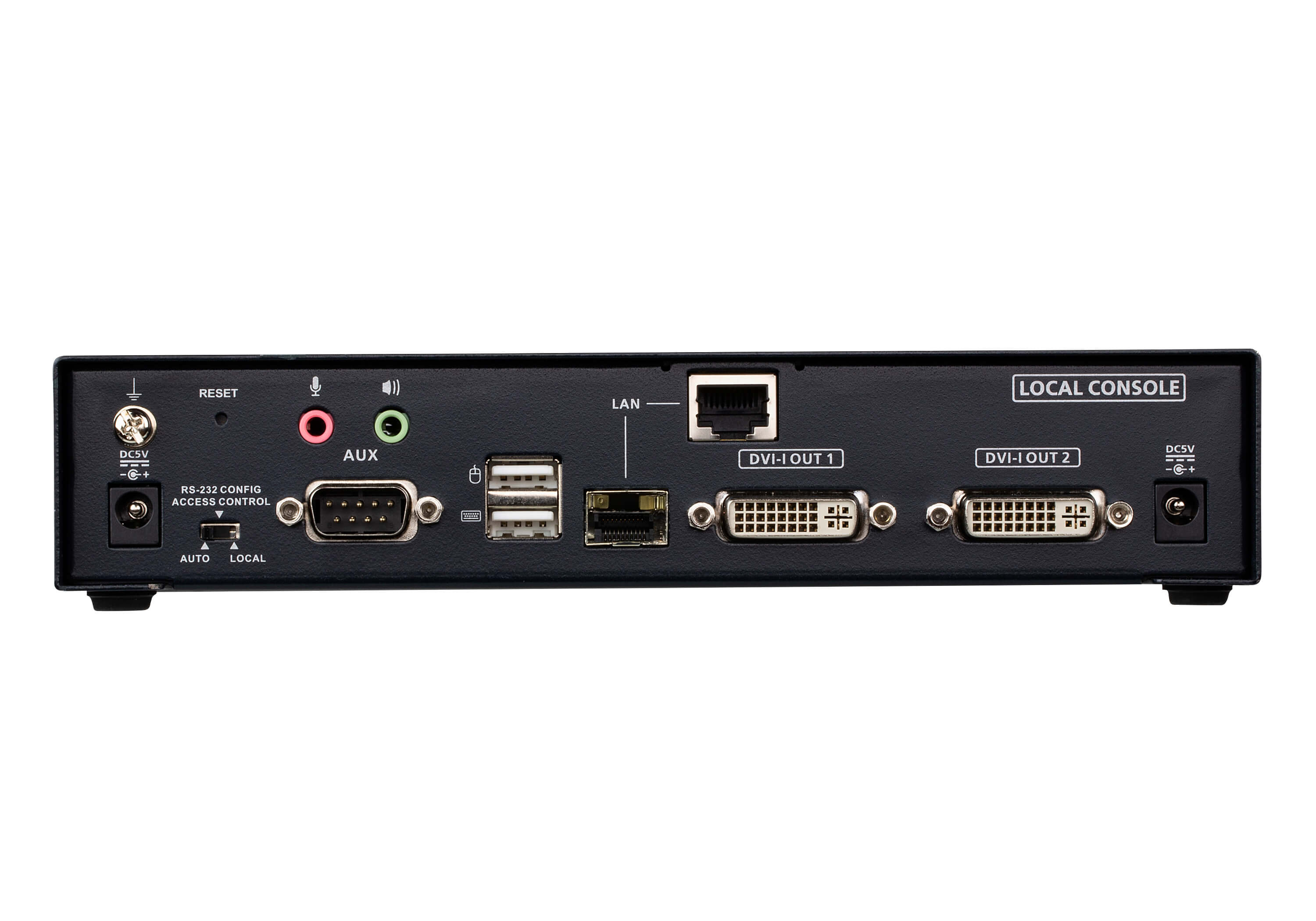 DVI-I Dual Display KVM over IP Transmitter-2
