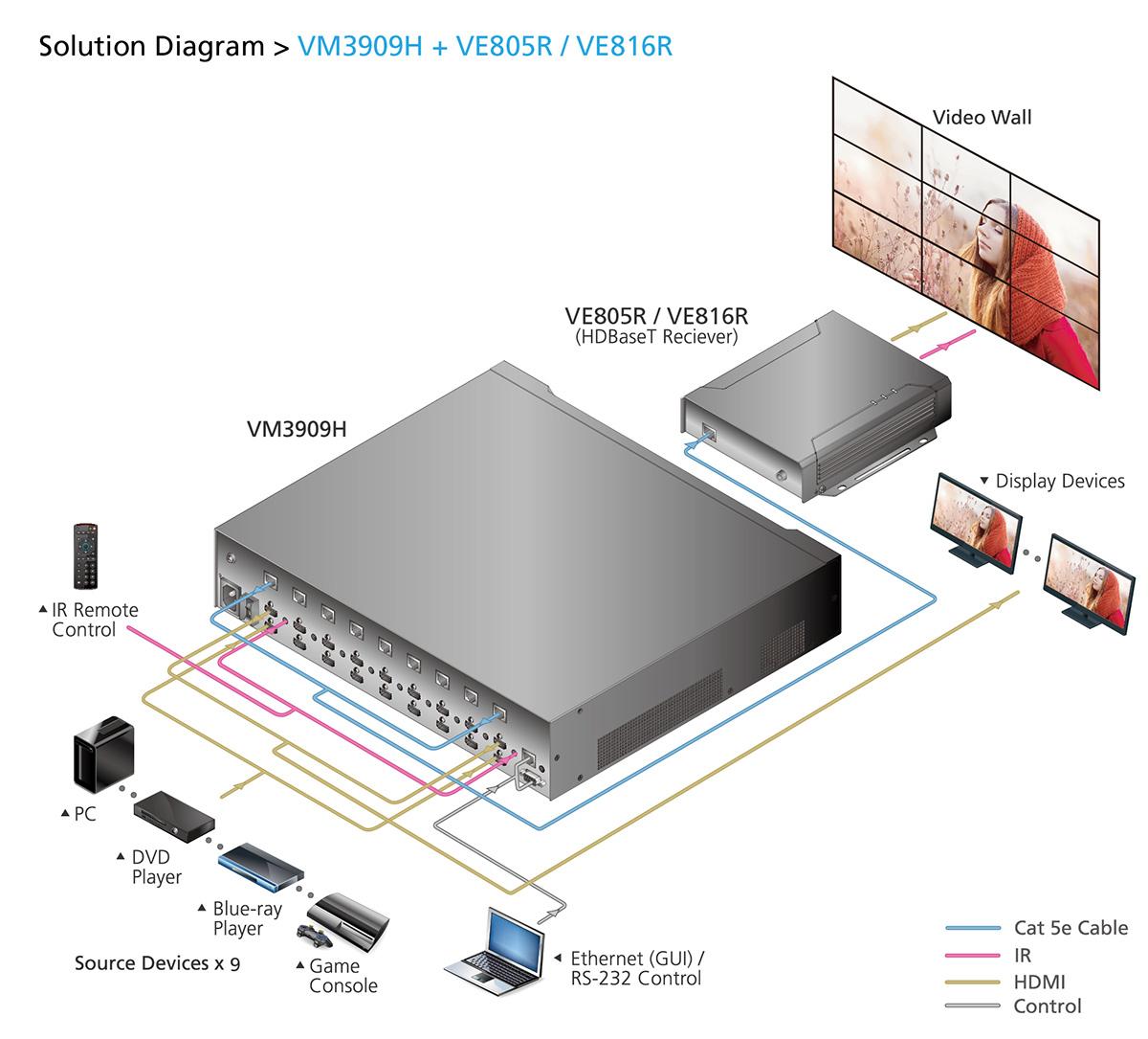 Diagram_VM3909H.jpg