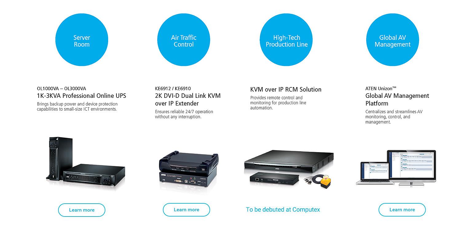 ATEN Computex 2019 | ATEN Corporate Headquarters